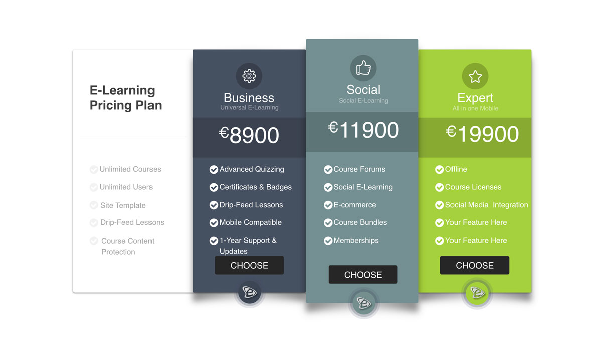 Τιμοκατάλογος Κατασκευής Ιστοσελίδων - E-Marketing Clusters