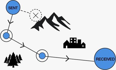 Έρχεται μία εφαρμογή που σάς επιτρέπει να πραγματοποιείτε συναλλαγές με Bitcoin χωρίς σύνδεση στο διαδίκτυο! - E-Marketing Clusters
