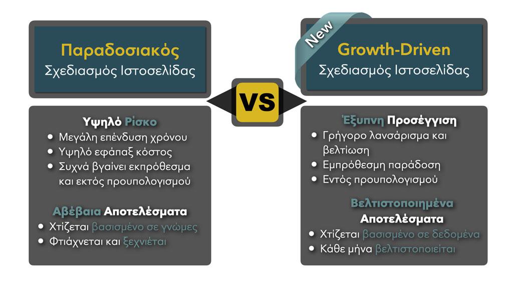 G.D.D. Website Plus - E-Marketing Clusters